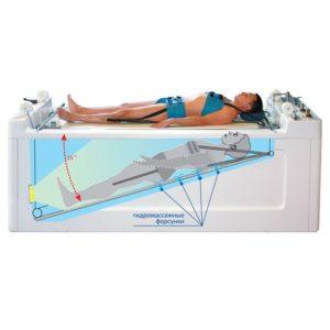 Комплекс для вытяжения и подводного гидромассажа позвоночника Ormed. «Ормед - Aquatraction»